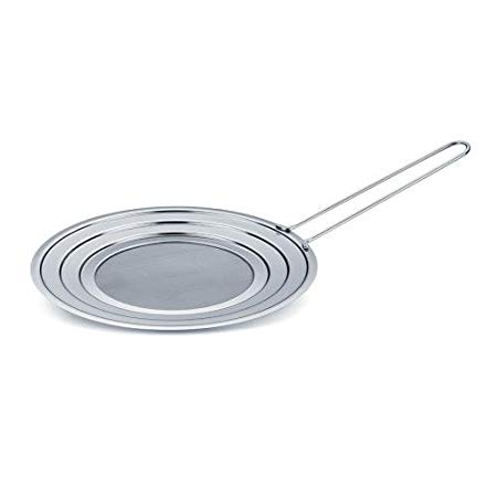 Capac anti stropire inox